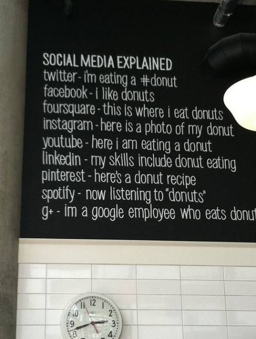 Social Media - A Donut Shop Symposium