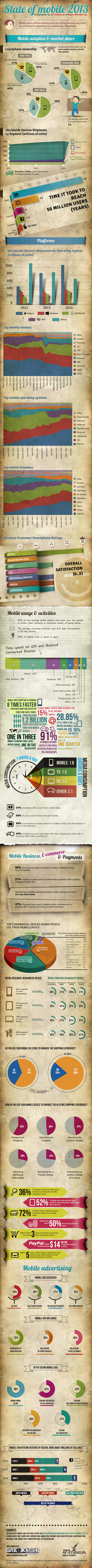 Infographic-2013-Mobile-Growth-Statistics-Large-1