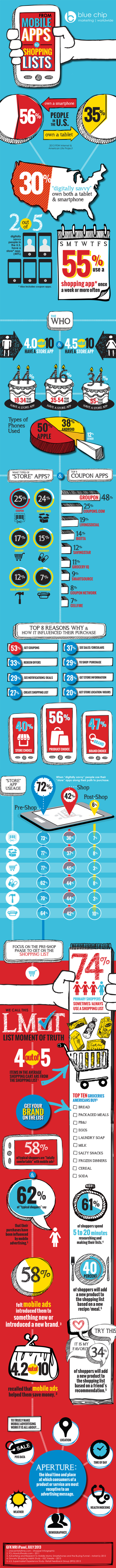 INFOGRAPHIC: HOLIDAY GUIDE TO MOBILE MARKETING