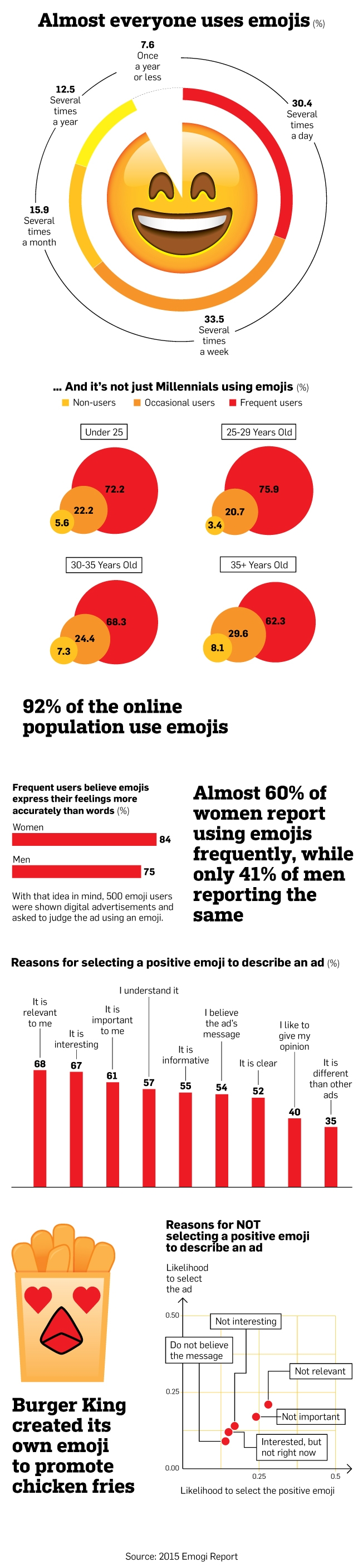 emoji-usage-01-2015