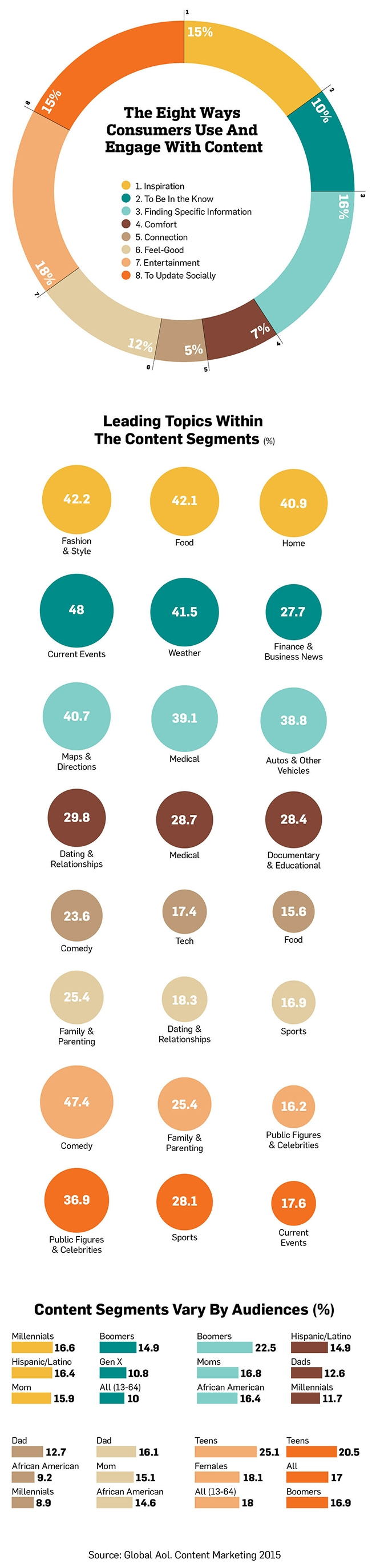 content-datapoints-01-2015