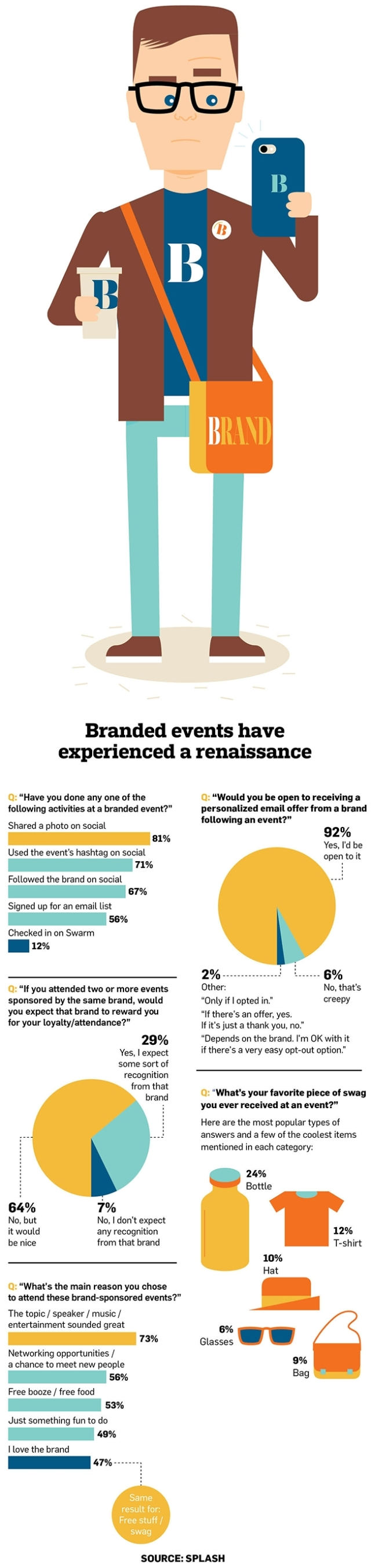 branded-datapoints-01-2016