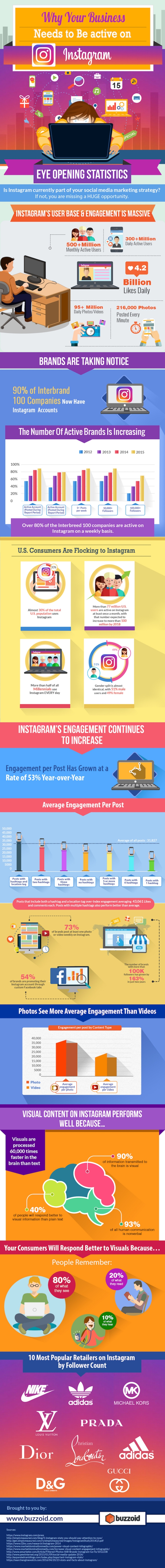 Why Instagram Needs to Be Part of Your Marketing Strategy (Infographic).jpg