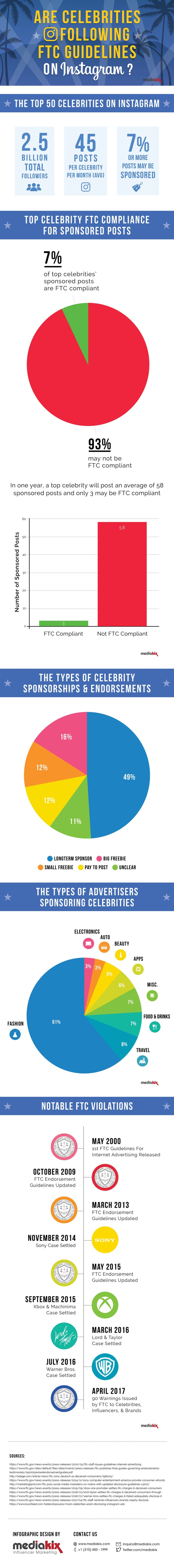 Celebrity-Social-Media-Endorsements-FTC-Violations-Instagram2 (1)