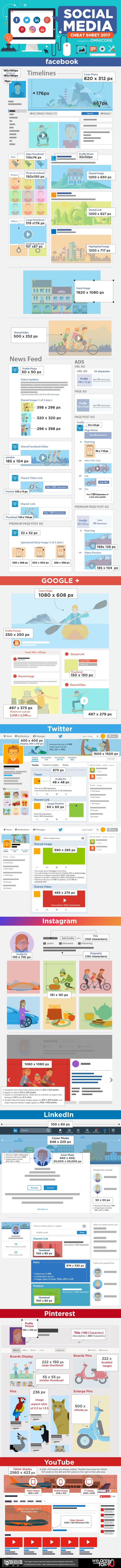 social image cheat sheet info