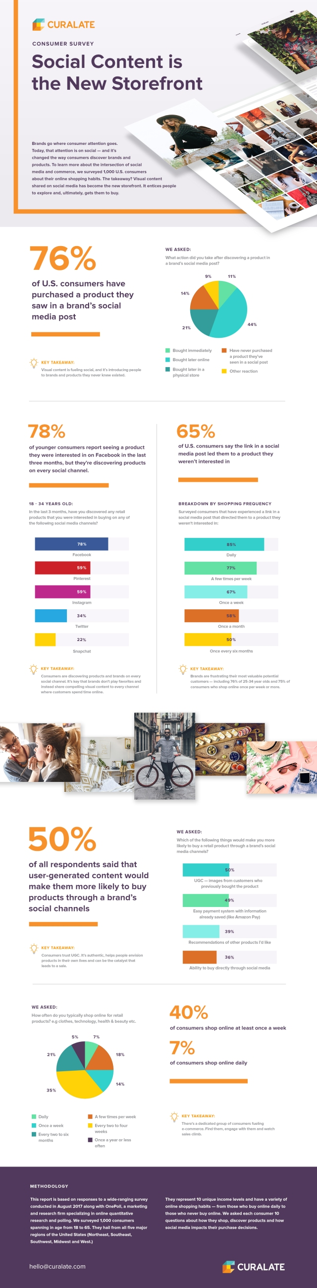 social_is_the_new_storefront_infographic