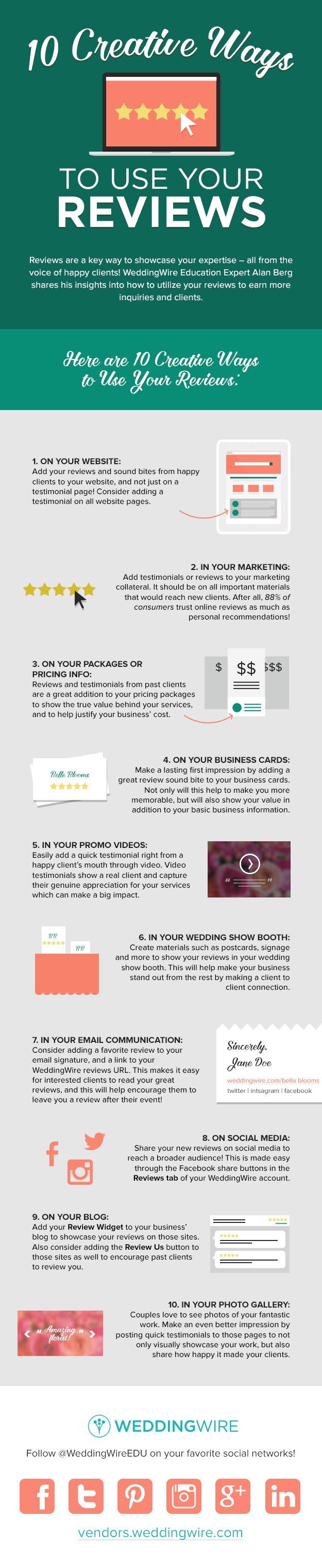10_creative_ways_reviews_info