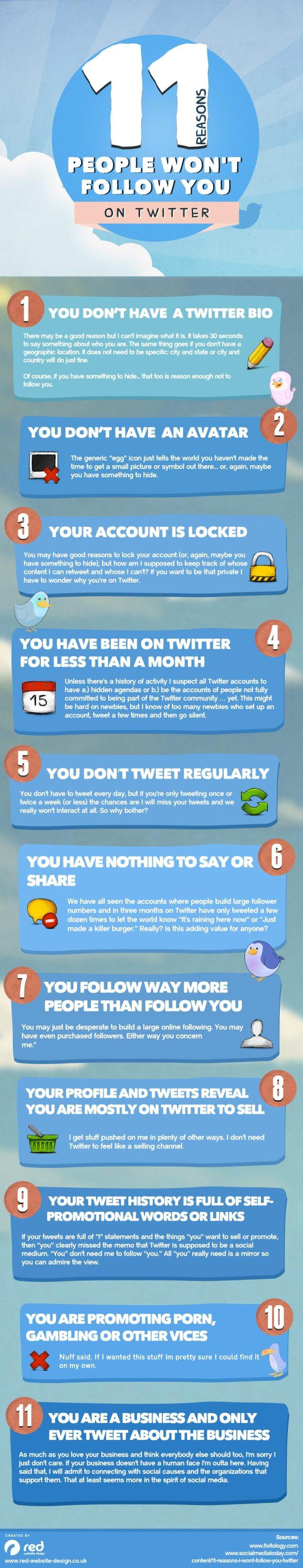 11_reasons_twitter_info