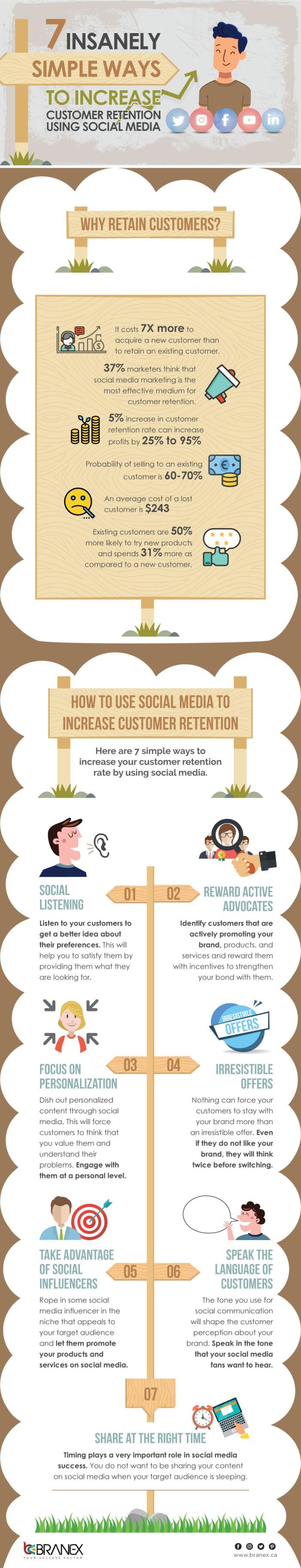customer_retention_info.jpg