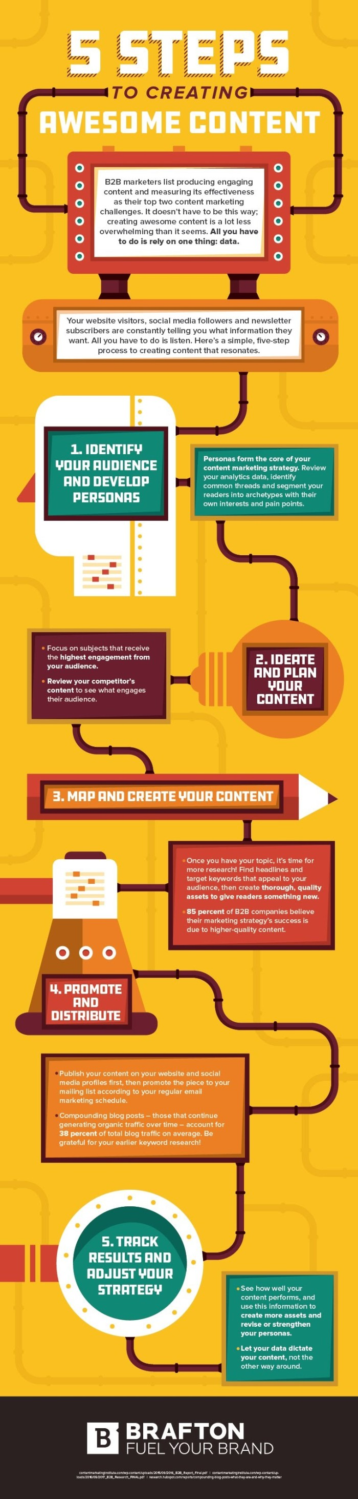 5_steps_infographic