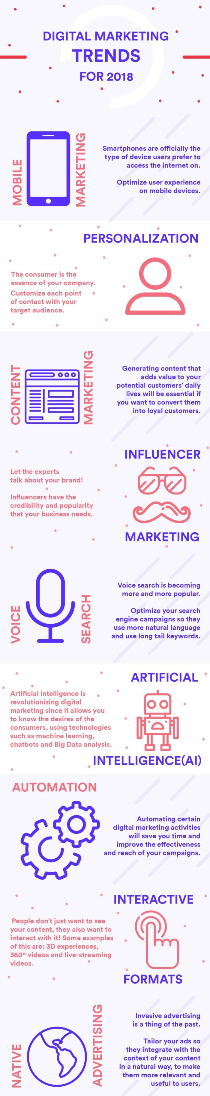 9_digital_marketing_trends_infographic