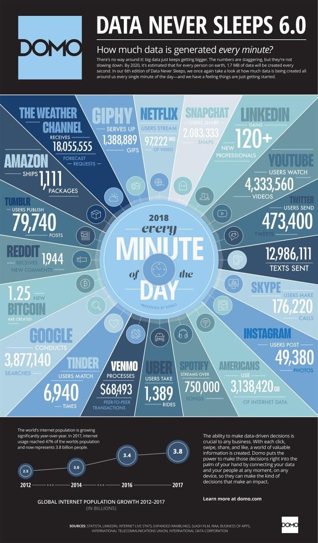 internet_minute_info2