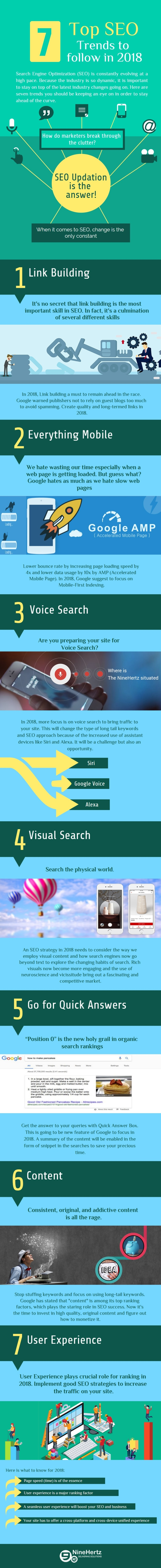 7_top_seo_trends_info