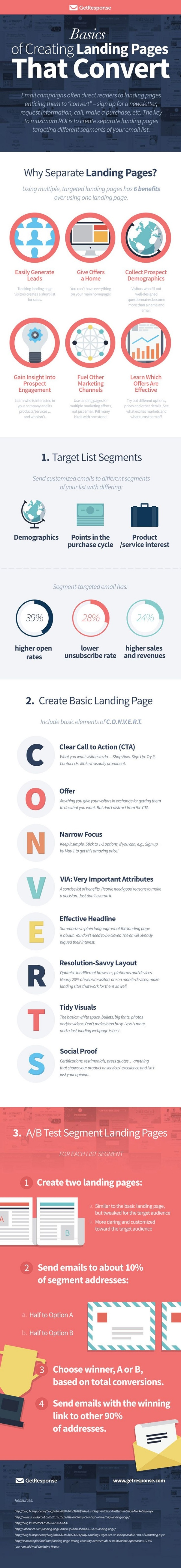 landing_page_conversion_into