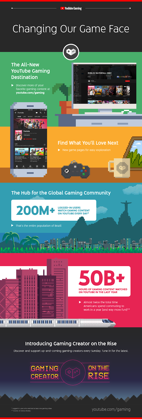 youtube_gaming_infographic