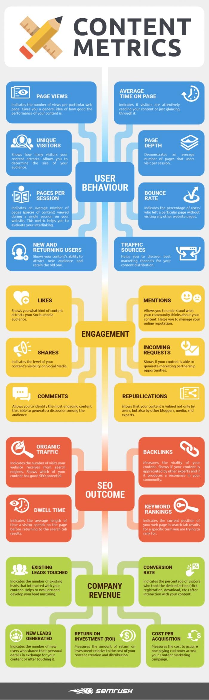 content_metrics_info