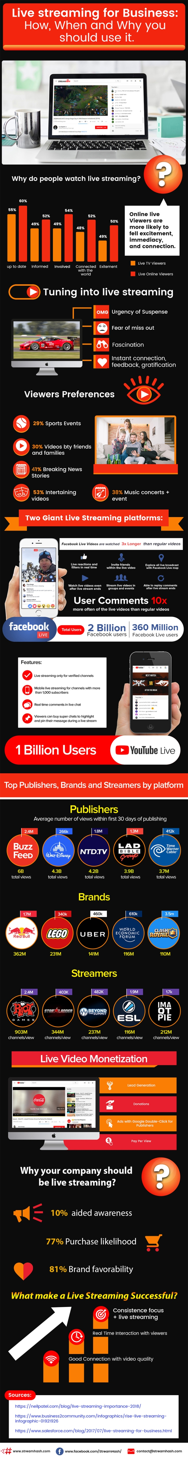 How-Why-You-Should-Add-Live-Streaming-to-Your-Social-Media-Strategy