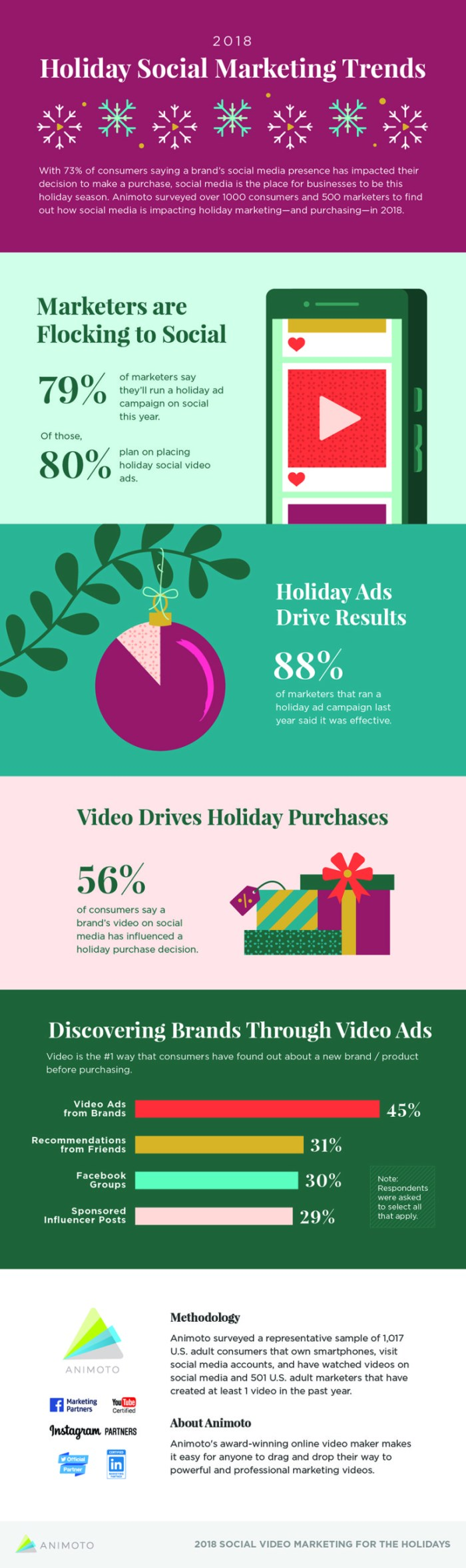 2018-holiday-marketing-trends-infographic-1