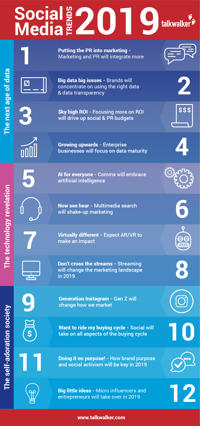 infographic-2019-trends-v02
