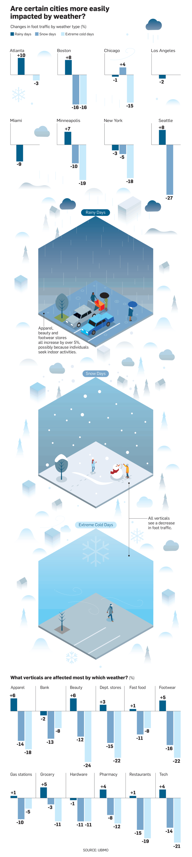 data-weather-content-2019