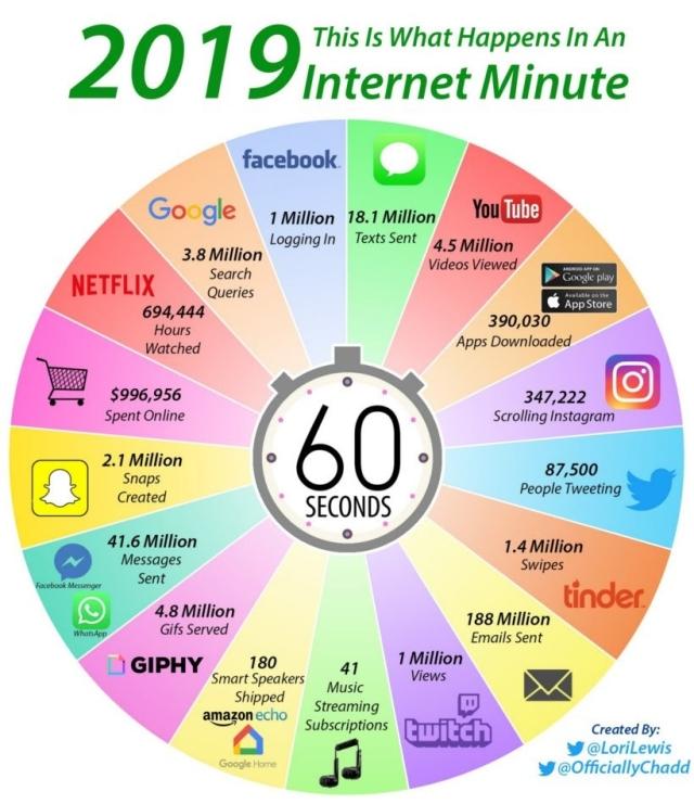 internet_minute_2019.jpg