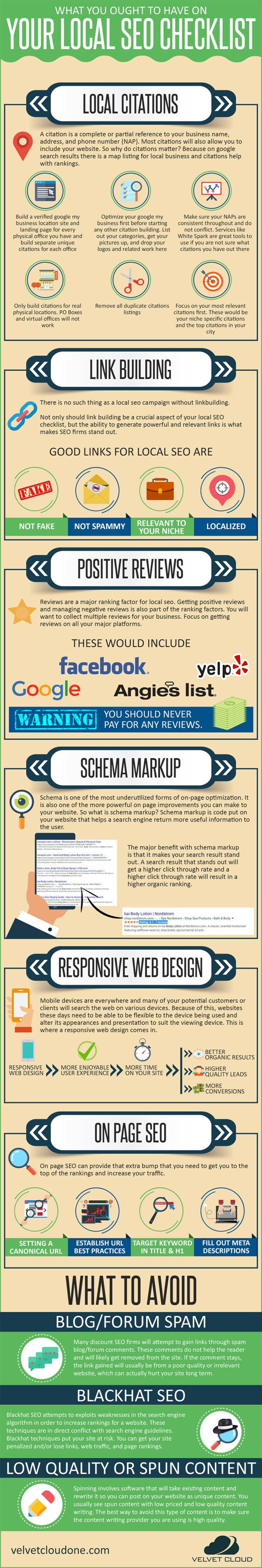 local_seo_checklist_info.jpg