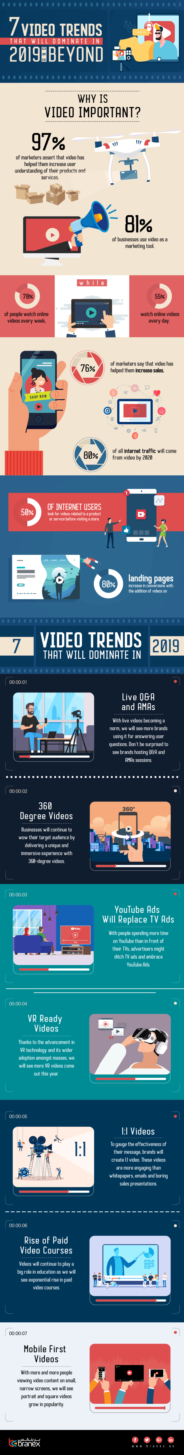 7_video_trends_info.png