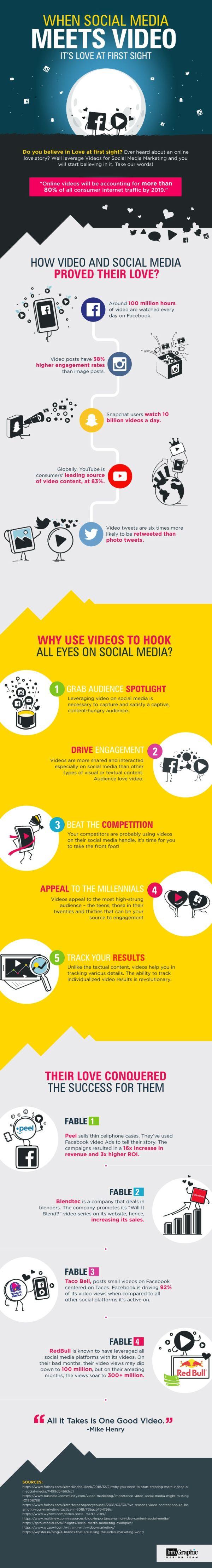 when_social_media_meets_video.jpg