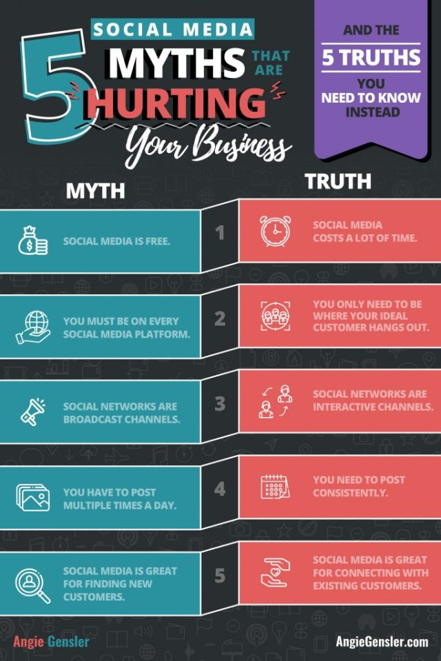 5_social_media_myths_info